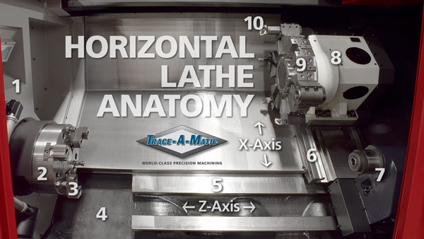 Photo of Horizontal Lathe and Components